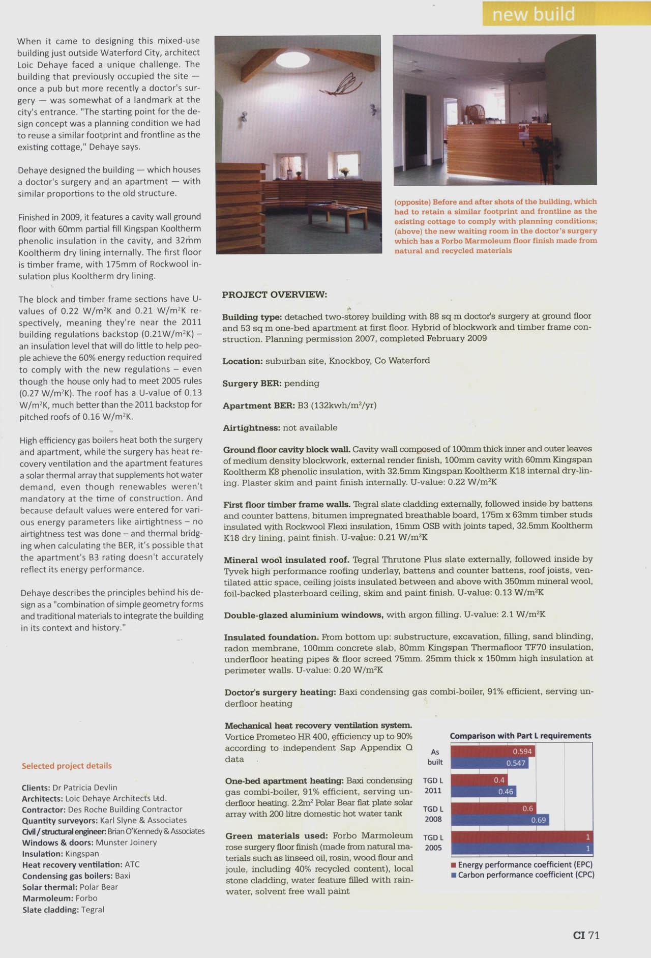 Commercial Architect Cork | Apartment Design Cork